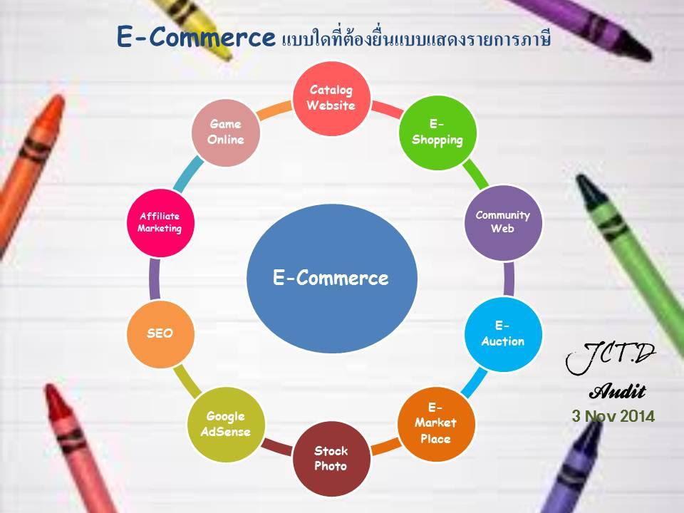141103_E-Commerce แบบใดที่ต้องยื่นแบบ